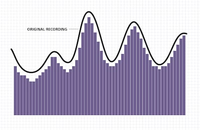 ¿Qué es Audio High-Resolution?